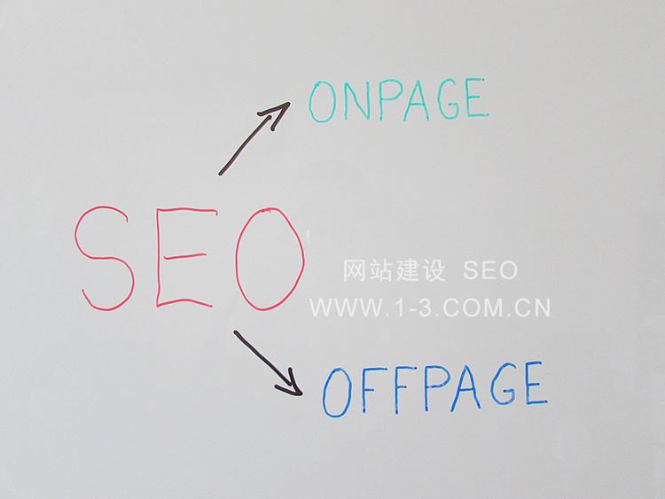 网站优化,关键词优化,seo优化