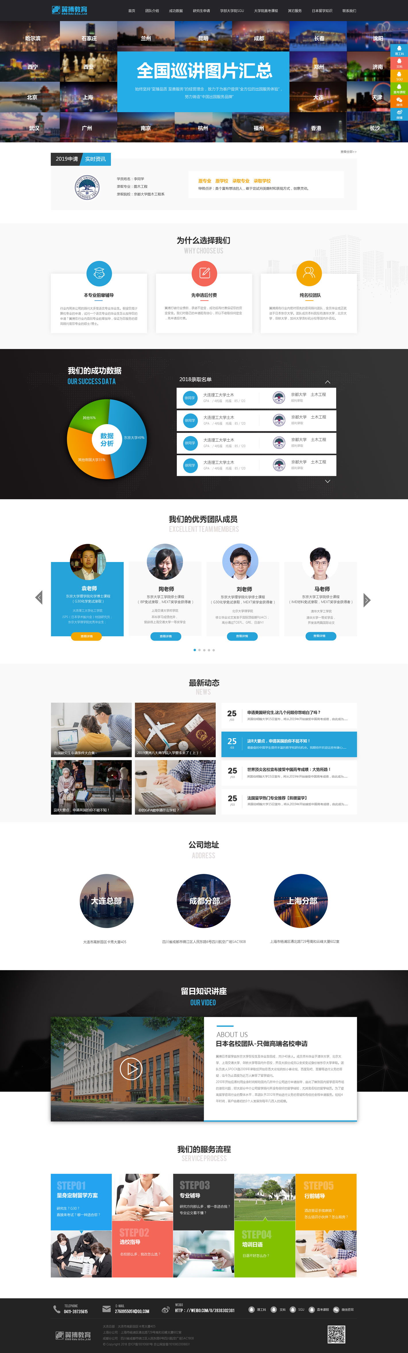 网站建设公司,SEO网站优化公司